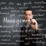 Why Terminology Management?
