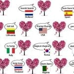 A Multilingual Challenge: Speaking in different languages