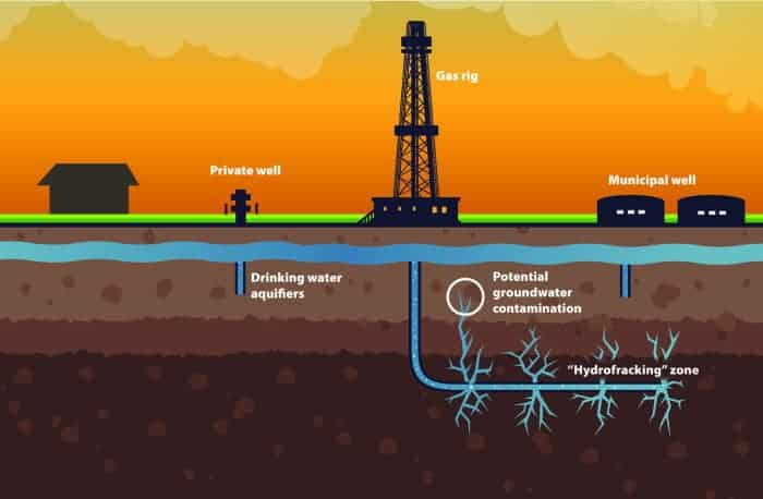 fracking-diagram-simple