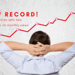TermCoord Sets New Record for Monthly Views